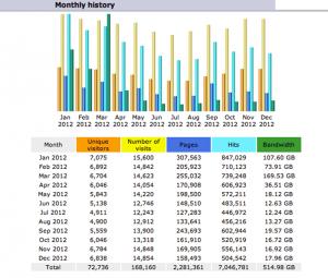 statistika_2012.gif