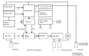 Revecon_blok_diagram.jpg