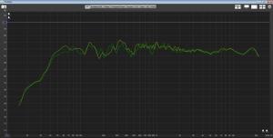 Frekvencna linearnost L&R.jpg